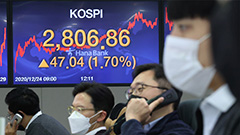 KOSPI surpasses 2,800 points for the first time on vaccine deals