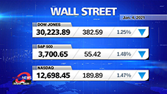 Market Wrap Up: U.S. stocks fall on first trading day of 2021