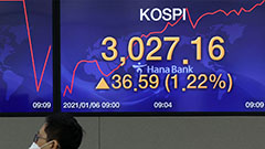 S. Korea's KOSPI surpasses 3,000 mark for first time in history