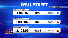 Market Wrap Up: U.S. stocks closed mixed Wednesday in choppy session