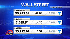 Market Wrap Up: U.S. stocks fall after jobless claims report disappoint