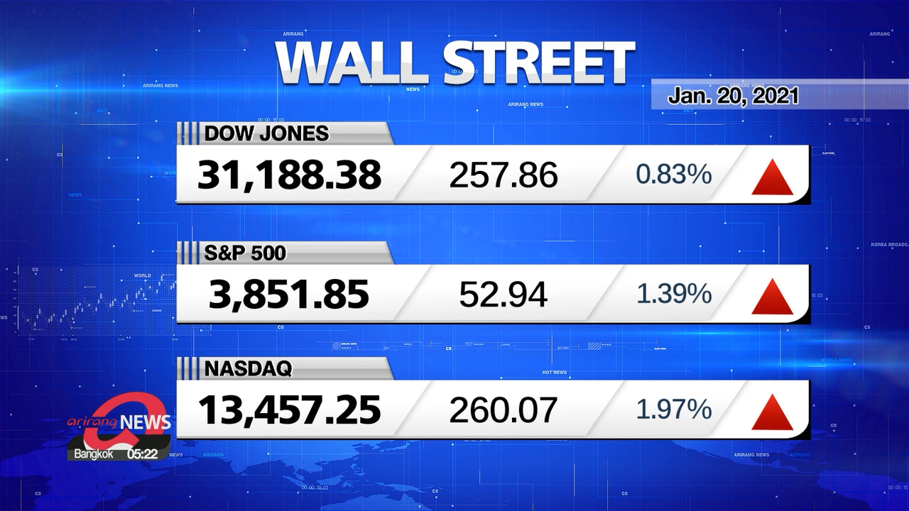 Market Wrap Up: S&P 500, Nasdaq hit record highs amid Biden's Inauguration Day