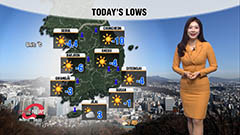 Sub zero temperatures to start day, cold all day