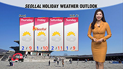 Big drop in temperatures, chilly all day