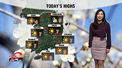 Readings return to norms, mostly sunny skies with decent air quality