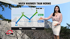 Warmer than norms through Seollal holiday weekend