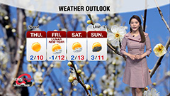 Relatively warm for Lunar New Year holiday... showers on Sunday for south coast