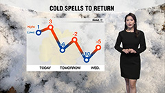 Freezing conditions to return for the morning... nationwide snow starting tomorrow daytime