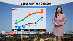 Cold snap grips most of Korea, heavy snow in southwest