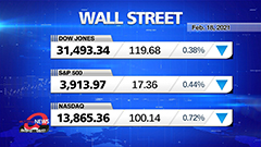 Market Wrap Up: U.S. stocks fall after jobless claims data disappoints