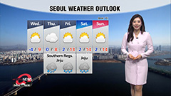 Chilly all day under mostly sunny skies
