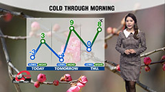 Cold spells to linger into the