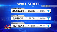 Market Wrap Up: U.S. stocks dr