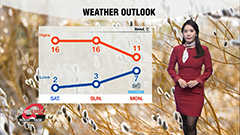Warm, spring-like conditions for the time being...dry conditions across central regions