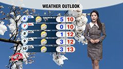 Mild spells for the weekend...15㎝↑ snow across Gangwon-do province tomorrow