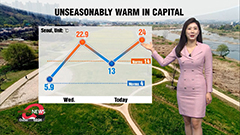 Warmer in capital under mostly
