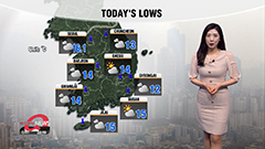 Early summer weather continues with lots of clouds