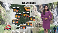 Early summer weather across Korea under strong UV rays