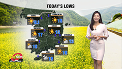 Warmest day of season for many under strong UV rays