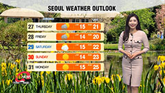 Warmer afternoon, rain this afternoon from Jeju