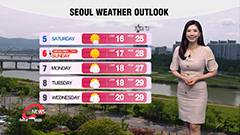 Sunny skies across S.Korea with rise in daytime highs