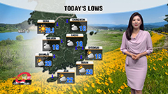 Hot and sunny in west, breezy and rainy in east