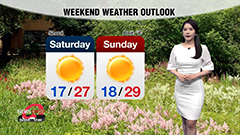 Clear spells return for weekend...be wary of wide temperature gaps