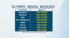 Tokyo 2020: What countries offer athletes for winning Olympic medals