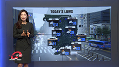 Rain nationwide along with strong winds
