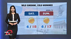 Clear skies but wide temperature gaps for the weekend