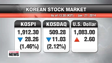 Korean won, stocks fall sharply on emerging market selloff