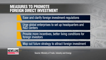 Korea unveils plan to boost foreign investment