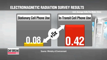 Cell phone radiation spikes in subways