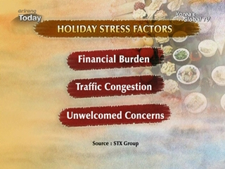 Holiday Stress on the Rise Among Koreans
