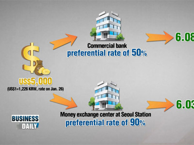 Business Daily Ep220C1 Where's the best place to exchange money?
