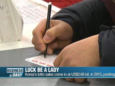 Business Daily Ep221C2 Betting on Luck