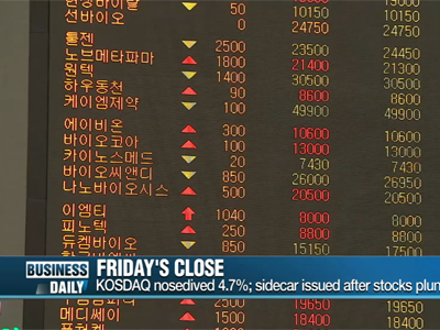 Business Daily _ This week's Global Stock Markets _ Ep320