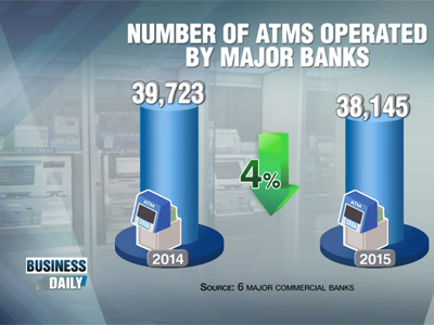 Business Daily _ ATM cutback _ Ep339