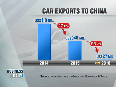 Business Daily _ Deficit in auto trade _ Ep340