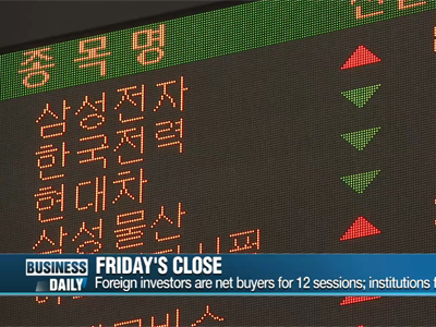 Business Daily _ This week's Global Stock Markets _ Ep340