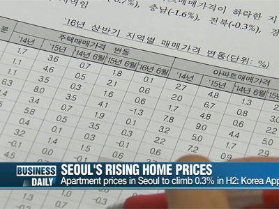 Business Daily _ Rising home prices _ Ep345