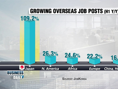 Business Daily _ Japan looks abroad to hire _ Ep362