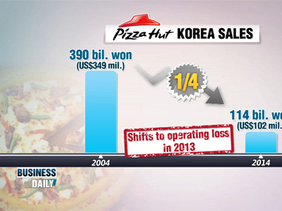 Business Daily _ Fast food chains drowning in 'red ocean' _ Ep363
