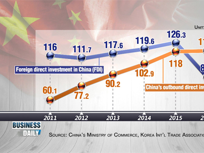 Business Daily _ China's soaring investments _ Ep407