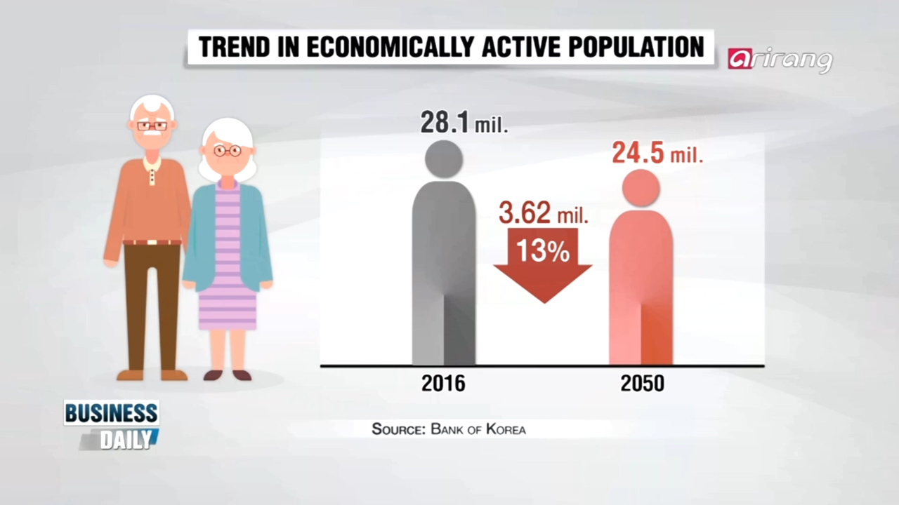 [Business Daily] Cost of aging population