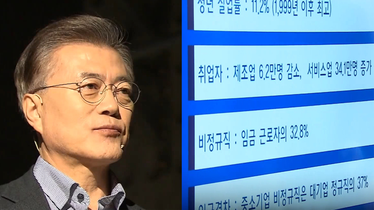 [Foreign Correspondents] Moon Jae-in administration marks 100th day in office