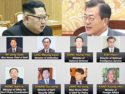 Ep.79 - The history of top-level inter-Korean dialogue
