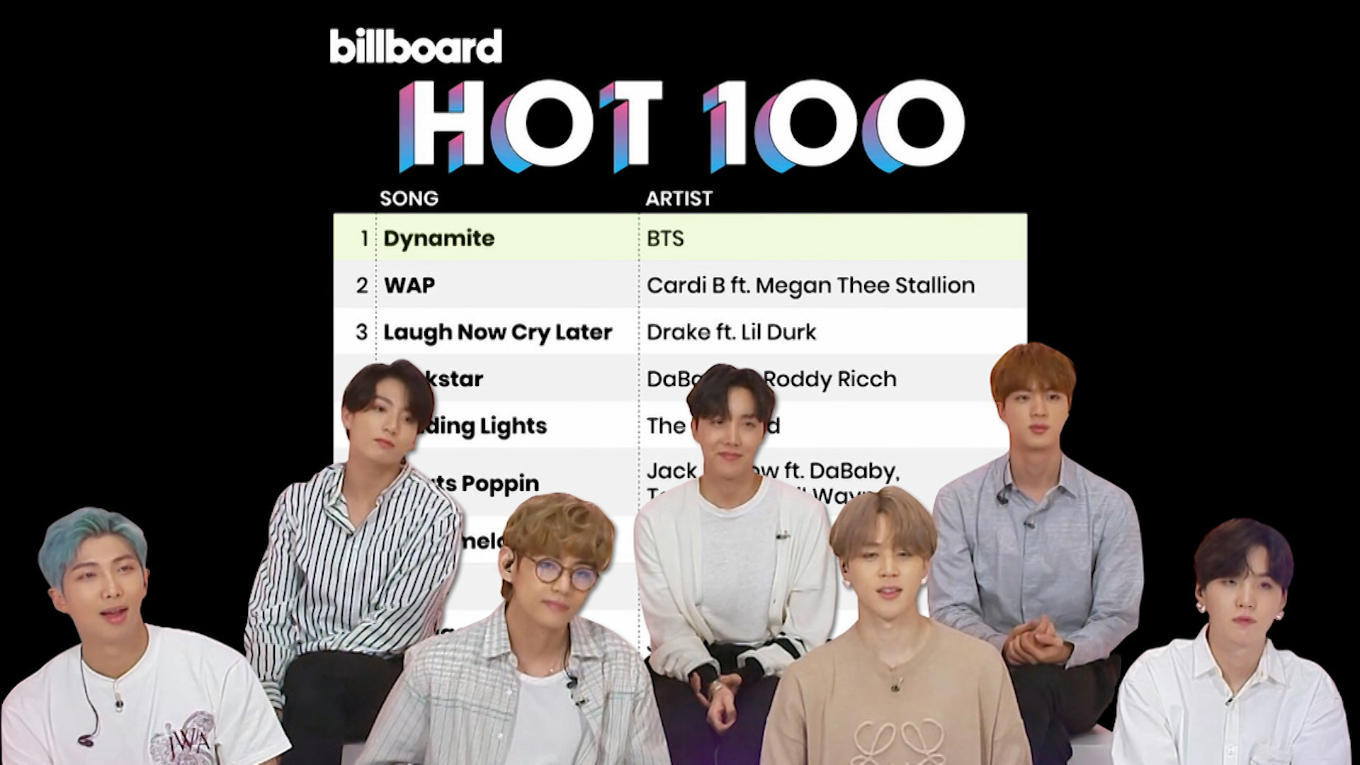 Ep.202 BTS tops Billboard Hot 100: Is a new wave of Hallyu coming?