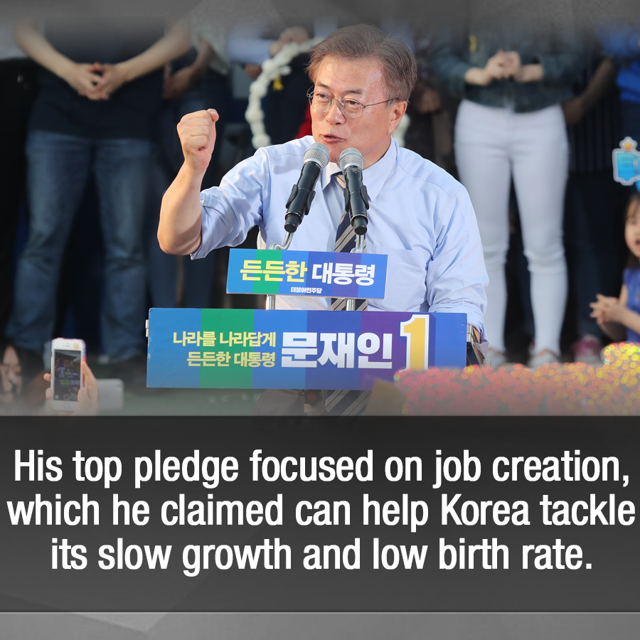 19th PresidentMoon Jae-in Elected 19th President of Korea