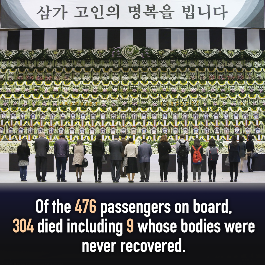 Sewol Ferry : A Three-Year Journey Back Home